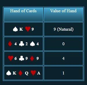 Maxbet mobile game live dealer baccarat hand of cards and value of hand