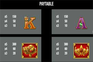 MAXBET dragon king paytable