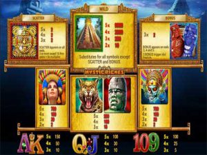 MAXBET mystic riches game symbols