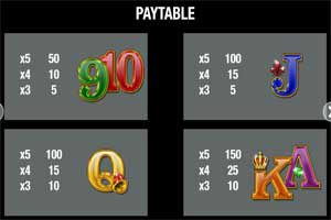 MAXBET phoenix princess paytable