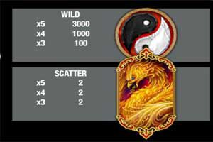 MAXBET phoenix princess wild and scatter symbol