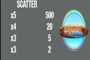 MAXBET catch the waves scatter symbol